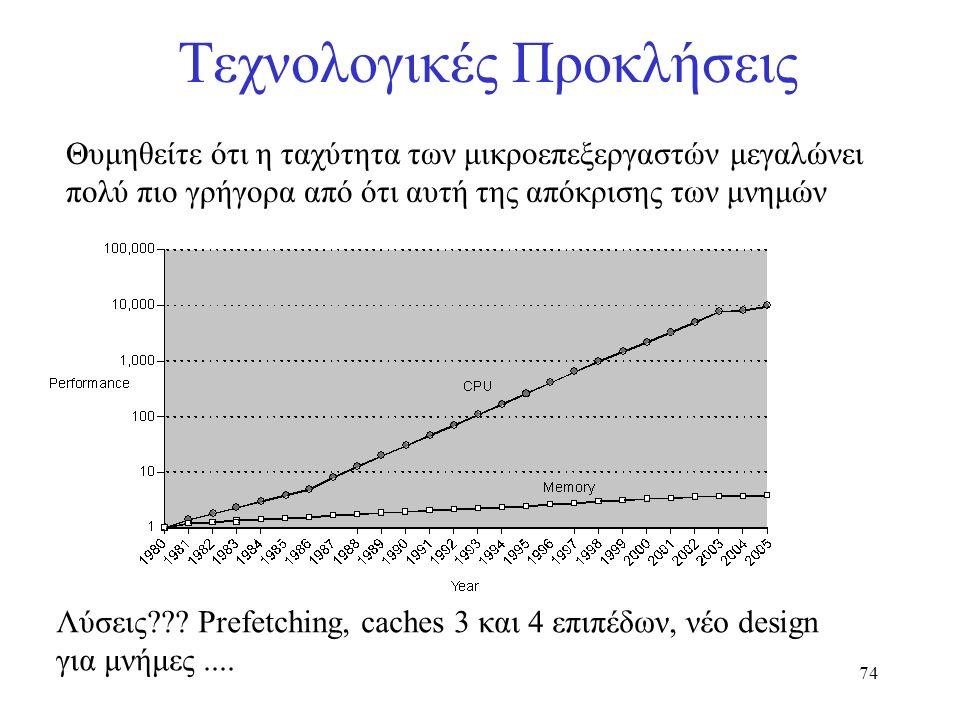 74 Τεχνολογικές Προκλήσεις Θυμηθείτε ότι η ταχύτητα των μικροεπεξεργαστών μεγαλώνει πολύ πιο γρήγορα από ότι αυτή της απόκρισης των μνημών Λύσεις??? P