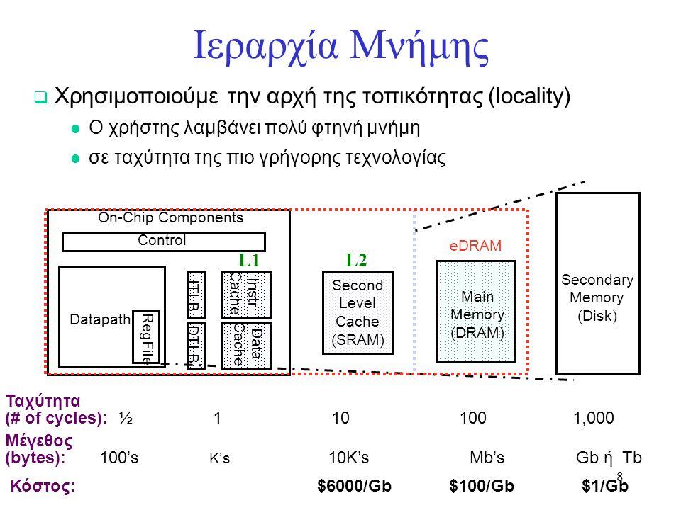 8 Ιεραρχία Μνήμης Ταχύτητα (# of cycles): ½ 1 10 100 1,000 Μέγεθος (bytes): 100's K's 10K's Mb's Gb ή Tb Κόστος: $6000/Gb $100/Gb $1/Gb  Χρησιμοποιού