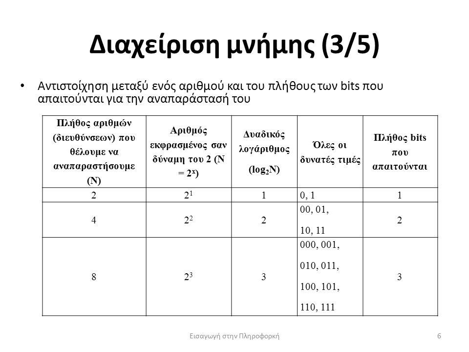 Διαχείριση μνήμης (3/5) Εισαγωγή στην Πληροφορκή6 Αντιστοίχηση μεταξύ ενός αριθμού και του πλήθους των bits που απαιτούνται για την αναπαράστασή του Πλήθος αριθμών (διευθύνσεων) που θέλουμε να αναπαραστήσουμε (N) Αριθμός εκφρασμένος σαν δύναμη του 2 (N = 2 x ) Δυαδικός λογάριθμος (log 2 N) Όλες οι δυνατές τιμές Πλήθος bits που απαιτούνται 22121 1 0, 1 1 42 2 00, 01, 10, 11 2 82323 3 000, 001, 010, 011, 100, 101, 110, 111 3