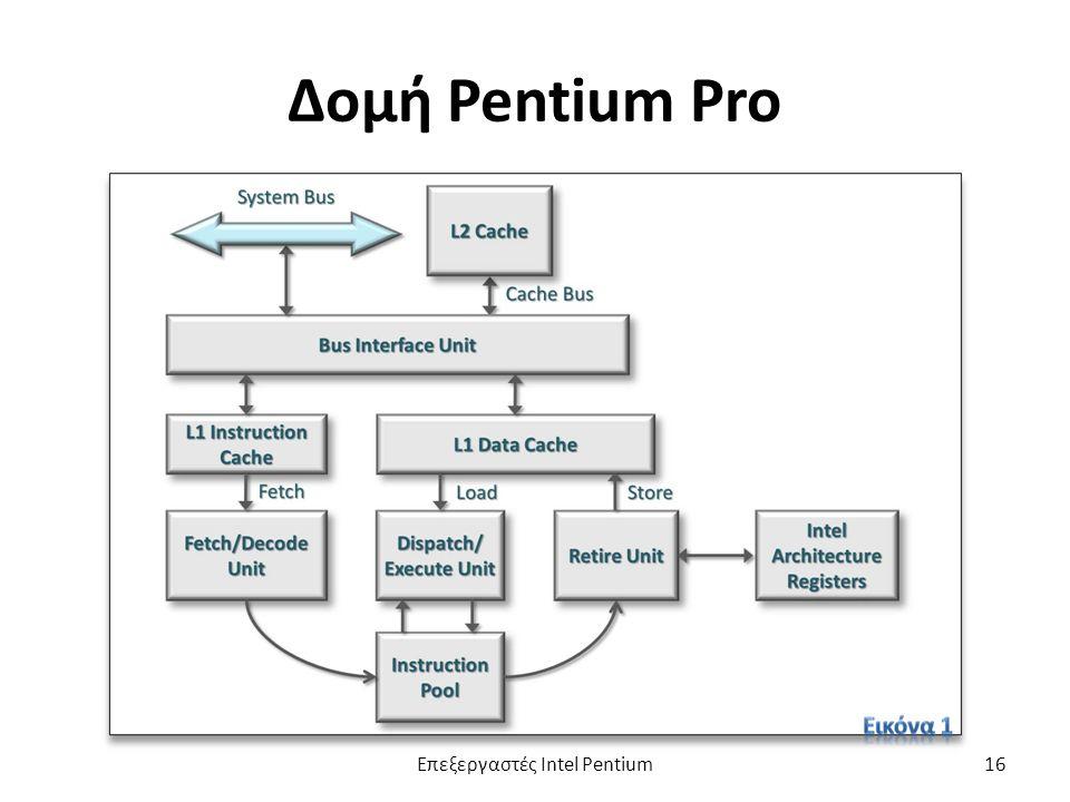 Δομή Pentium Pro Επεξεργαστές Intel Pentium16