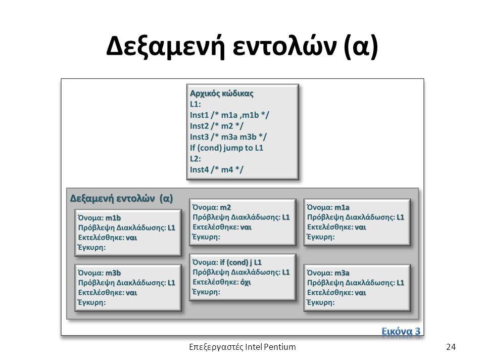 Δεξαμενή εντολών (α) Επεξεργαστές Intel Pentium24