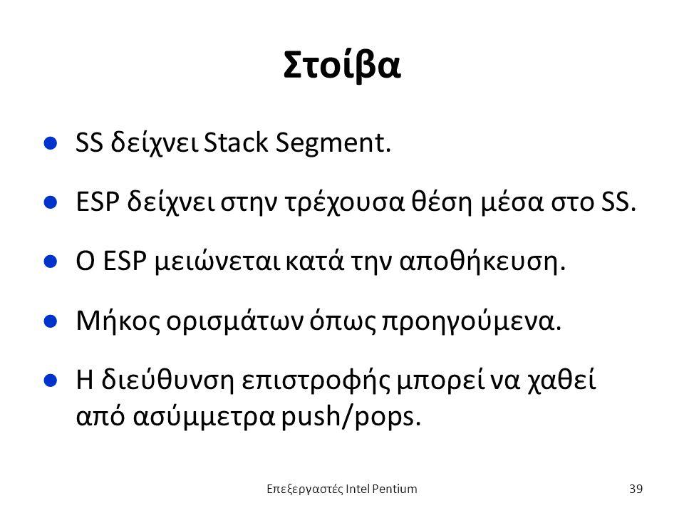Στοίβα ●SS δείχνει Stack Segment. ●ESP δείχνει στην τρέχουσα θέση μέσα στο SS.