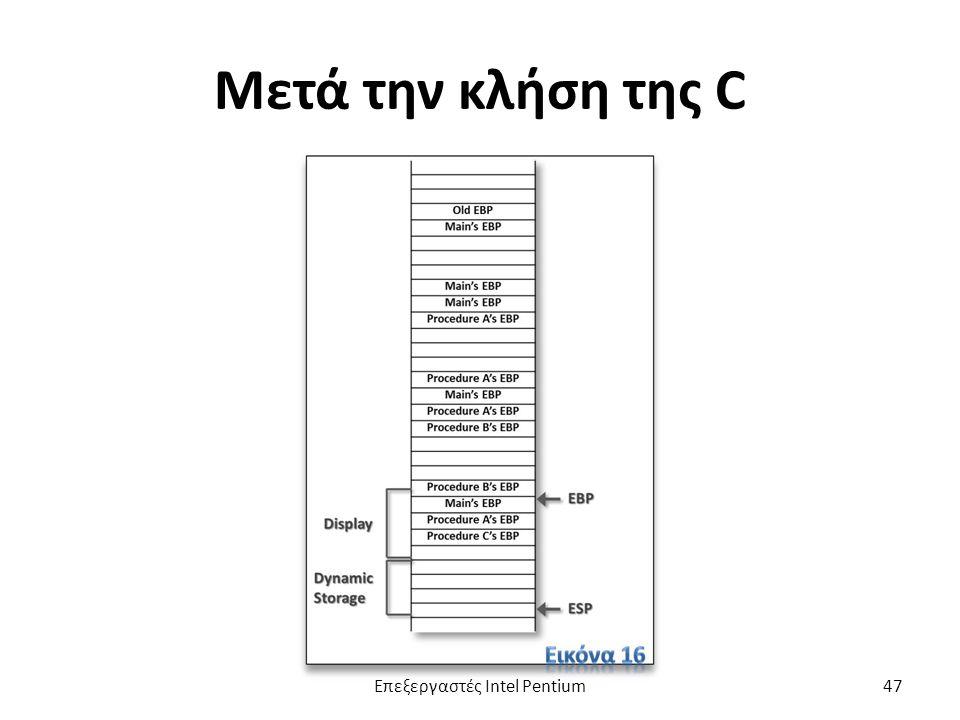 Μετά την κλήση της C Επεξεργαστές Intel Pentium47
