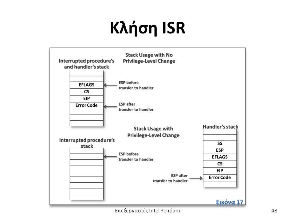 Κλήση ISR Επεξεργαστές Intel Pentium48