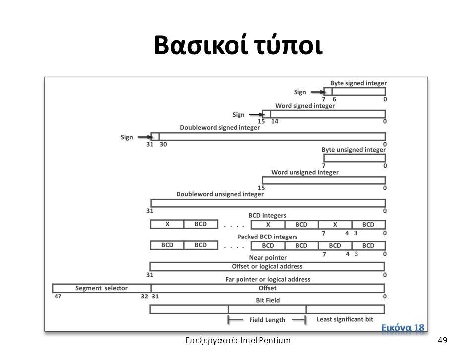 Βασικοί τύποι Επεξεργαστές Intel Pentium49