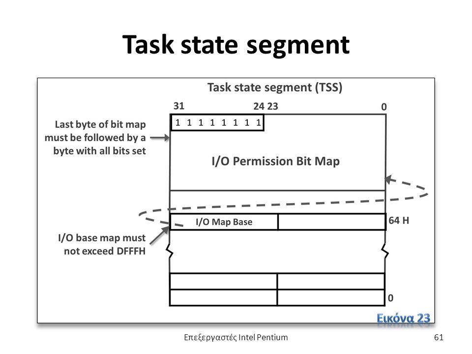 Task state segment Επεξεργαστές Intel Pentium61