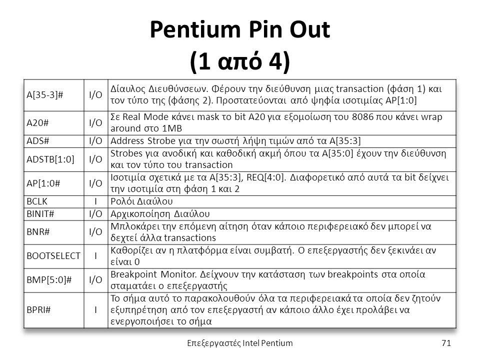 Pentium Pin Out (1 από 4) Επεξεργαστές Intel Pentium71