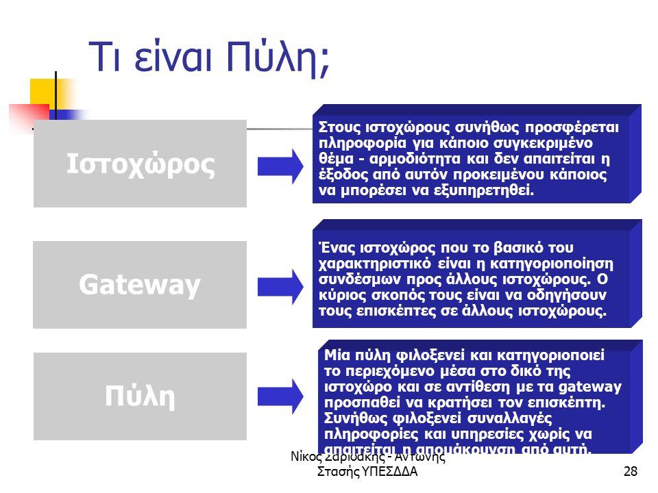 27 ΗΛΕΚΤΡΟΝΙΚΗ ΔΙΑΚΥΒΕΡΝΗΣΗ ΣΤΗΝ ΕΥΡΩΠΑΪΚΗ ΕΝΩΣΗ Πρόγραμμα e- EUROPE Σχέδιο Δράσης 2002 Σχέδιο Δράσης 2005 I2010 I2010 EGOVENRMENT