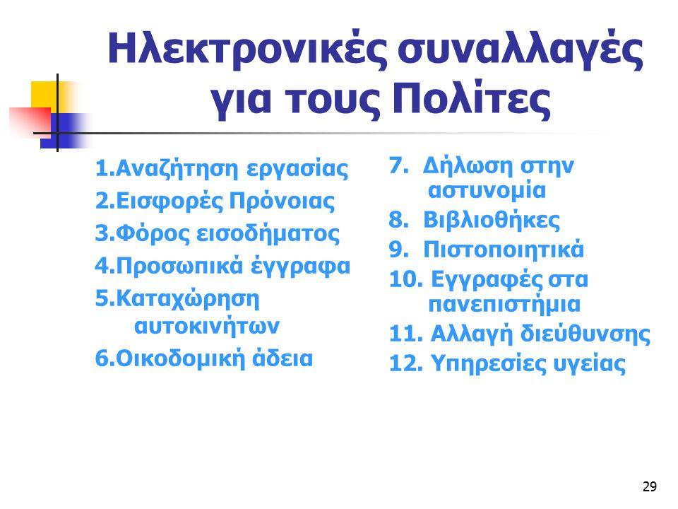 Νίκος Σαριδάκης - Αντώνης Στασής ΥΠΕΣΔΔΑ28 Τι είναι Πύλη; Ιστοχώρος Στους ιστοχώρους συνήθως προσφέρεται πληροφορία για κάποιο συγκεκριμένο θέμα - αρμ