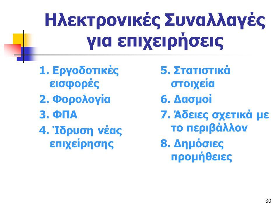 29 Ηλεκτρονικές συναλλαγές για τους Πολίτες 1.Αναζήτηση εργασίας 2.Εισφορές Πρόνοιας 3.Φόρος εισοδήματος 4.Προσωπικά έγγραφα 5.Καταχώρηση αυτοκινήτων