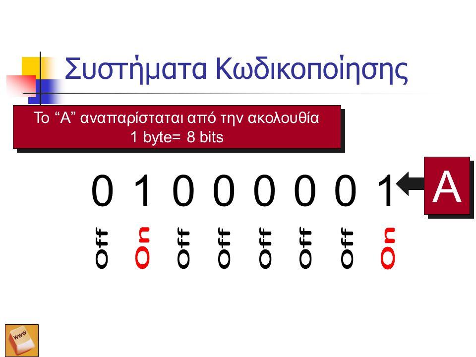 Ο Πίνακας ASCII Άλλα Συστήματα: ANSI (8 bit) Unicode (16 bit)