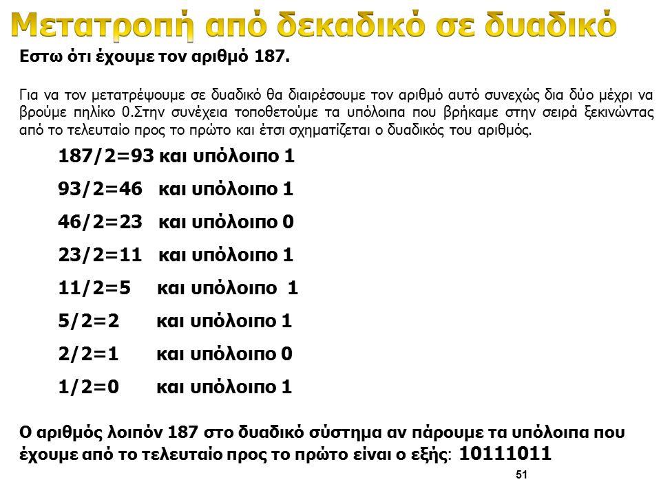 2.5 S = {0, 1, 2, 3, 4, 5, 6, 7, 8, 9} Το δεκαδικό σύστημα (βάση 10) Το σύστημα αυτό έχει ως βάση το 10 (b = 10) και χρησιμοποιεί δέκα σύμβολα Τα σύμβ