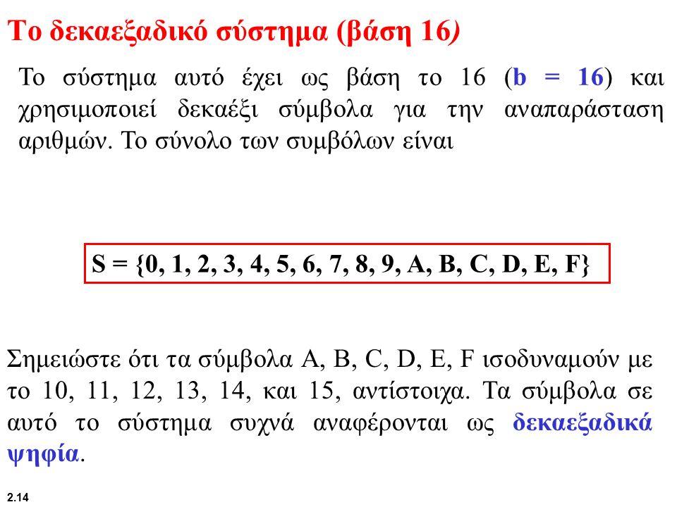 52 Δηλαδή στο παράδειγμα μας εμείς έχουμε πλέον το δυαδικό αριθμό10111011.Ξεκινάει από 1 και άρα θα ξεκινήσουμε με το 128. Ο δεύτερος αριθμός είναι το