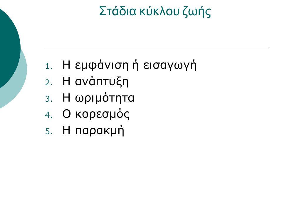 Στάδια κύκλου ζωής 1. Η εμφάνιση ή εισαγωγή 2. Η ανάπτυξη 3. Η ωριμότητα 4. Ο κορεσμός 5. Η παρακμή
