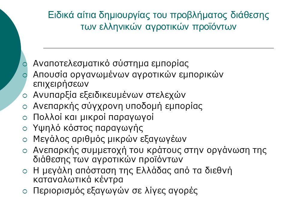 Ειδικά αίτια δημιουργίας του προβλήματος διάθεσης των ελληνικών αγροτικών προϊόντων  Αναποτελεσματικό σύστημα εμπορίας  Απουσία οργανωμένων αγροτικώ