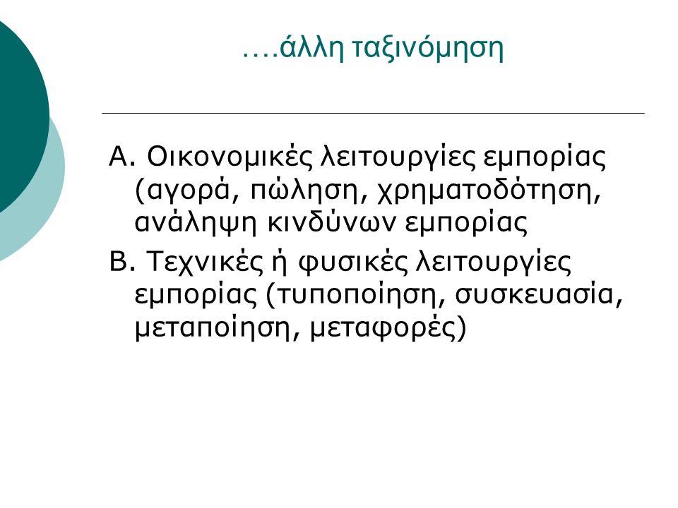 ….άλλη ταξινόμηση Α.