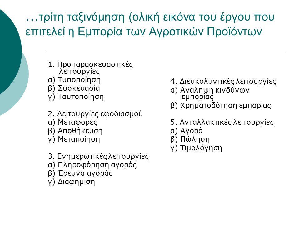 … τρίτη ταξινόμηση (ολική εικόνα του έργου που επιτελεί η Εμπορία των Αγροτικών Προϊόντων 1. Προπαρασκευαστικές λειτουργίες α) Τυποποίηση β) Συσκευασί