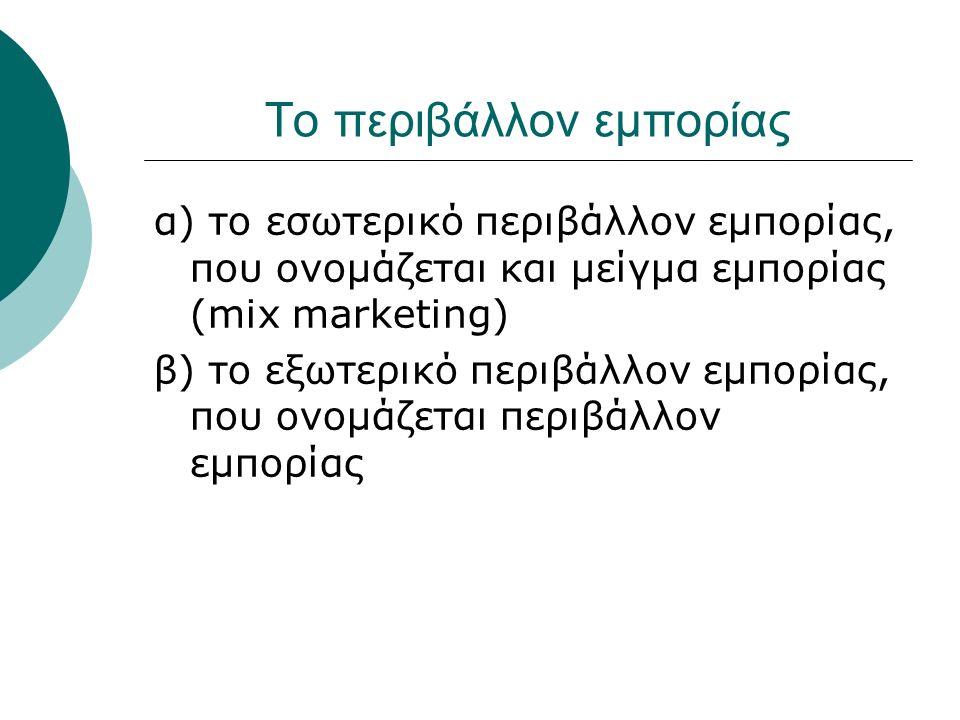 Το περιβάλλον εμπορίας α) το εσωτερικό περιβάλλον εμπορίας, που ονομάζεται και μείγμα εμπορίας (mix marketing) β) το εξωτερικό περιβάλλον εμπορίας, πο
