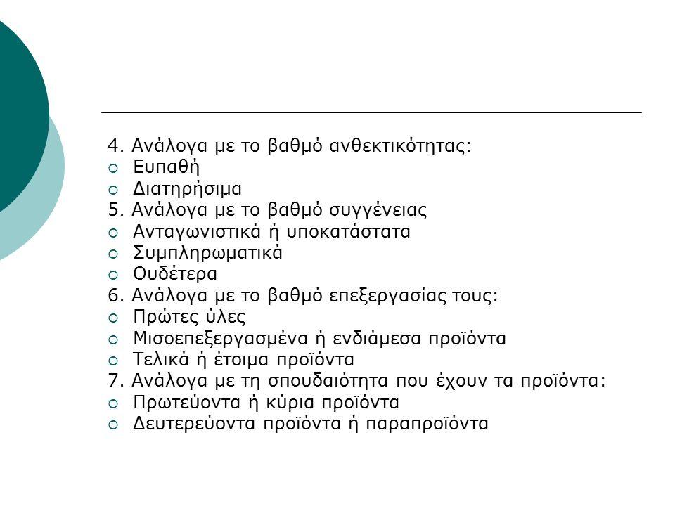 4. Ανάλογα με το βαθμό ανθεκτικότητας:  Ευπαθή  Διατηρήσιμα 5.