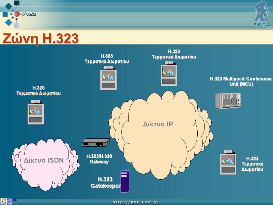 Ε.Κ.Π.Α Zώνη Η.323 Δίκτυο IP H.323 Multipoint Conference Unit (MCU Unit (MCU) H.323 Τερματικό Δωματίου H.323 H.323ΤερματικόΔωματίου H.323/H.320Gateway Δίκτυο ΙSDN H.320 Τερματικό Δωματίου H.323Gatekeeper