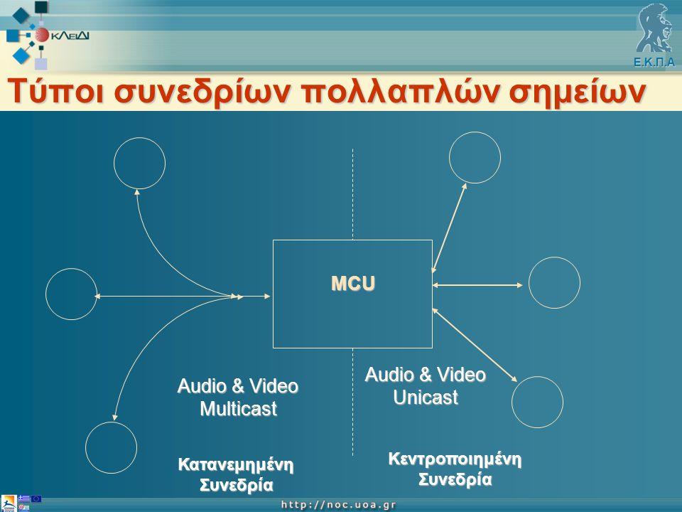 Ε.Κ.Π.Α Τύποι συνεδρίων πολλαπλών σημείων Audio & Video Unicast Unicast Audio & Video Multicast Multicast Κατανεμημένη Συνεδρία Συνεδρία Κεντροποιημένη MCU