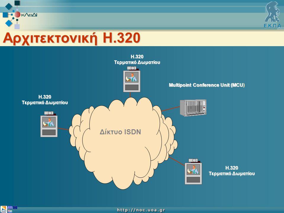 Ε.Κ.Π.Α Σύσταση Η.320 Συνδέσεις ISDN, video αμφίδρομης αλληλεπίδρασης @ 128, 384, 768 Kbps και 2 Mbps.