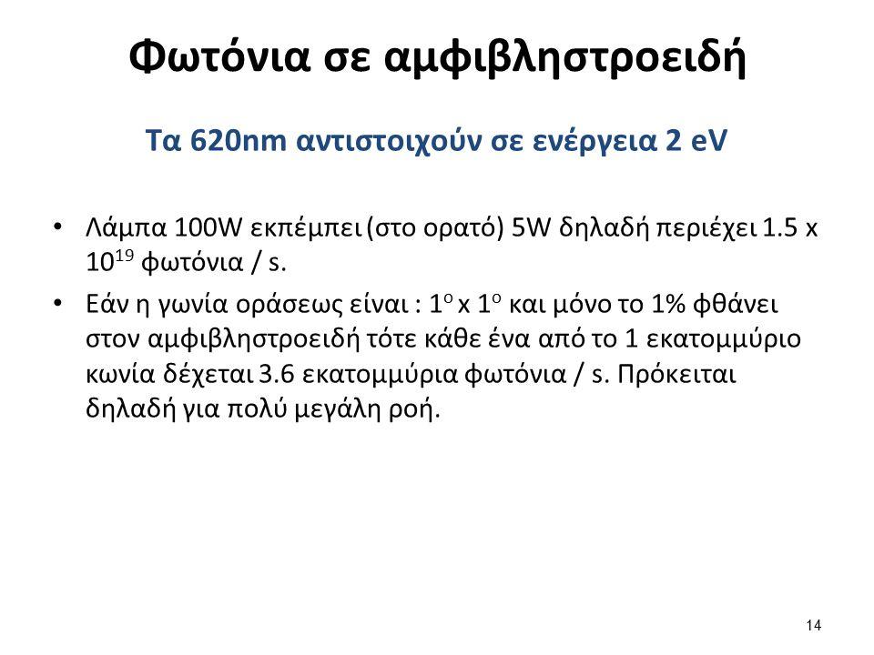 Φωτόνια σε αμφιβληστροειδή Τα 620nm αντιστοιχούν σε ενέργεια 2 eV Λάμπα 100W εκπέμπει (στο ορατό) 5W δηλαδή περιέχει 1.5 x 10 19 φωτόνια / s.