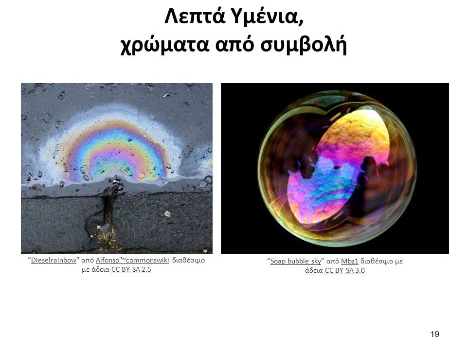 Λεπτά Υμένια, χρώματα από συμβολή Dieselrainbow από Alfonso ~commonswiki διαθέσιμο με άδεια CC BY-SA 2.5DieselrainbowAlfonso ~commonswikiCC BY-SA 2.5 Soap bubble sky από Mbz1 διαθέσιμο με άδεια CC BY-SA 3.0Soap bubble skyMbz1CC BY-SA 3.0 19