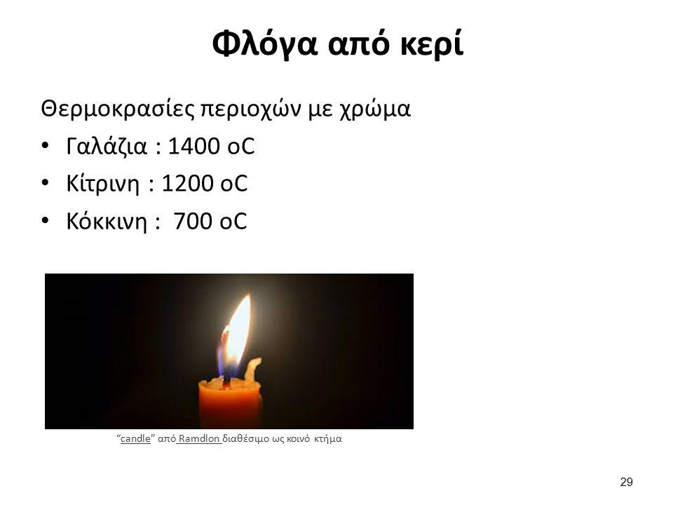 Φλόγα από κερί Θερμοκρασίες περιοχών με χρώμα Γαλάζια : 1400 οC Κίτρινη : 1200 οC Κόκκινη : 700 οC candle από Ramdlon διαθέσιμο ως κοινό κτήμαcandle Ramdlon 29