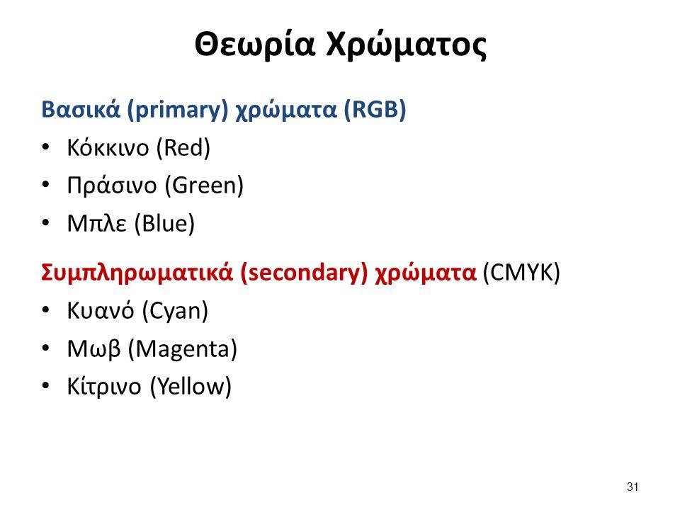 Θεωρία Χρώματος Βασικά (primary) χρώματα (RGB) Κόκκινο (Red) Πράσινο (Green) Μπλε (Blue) Συμπληρωματικά (secondary) χρώματα (CMYK) Κυανό (Cyan) Μωβ (Magenta) Κίτρινο (Yellow) 31