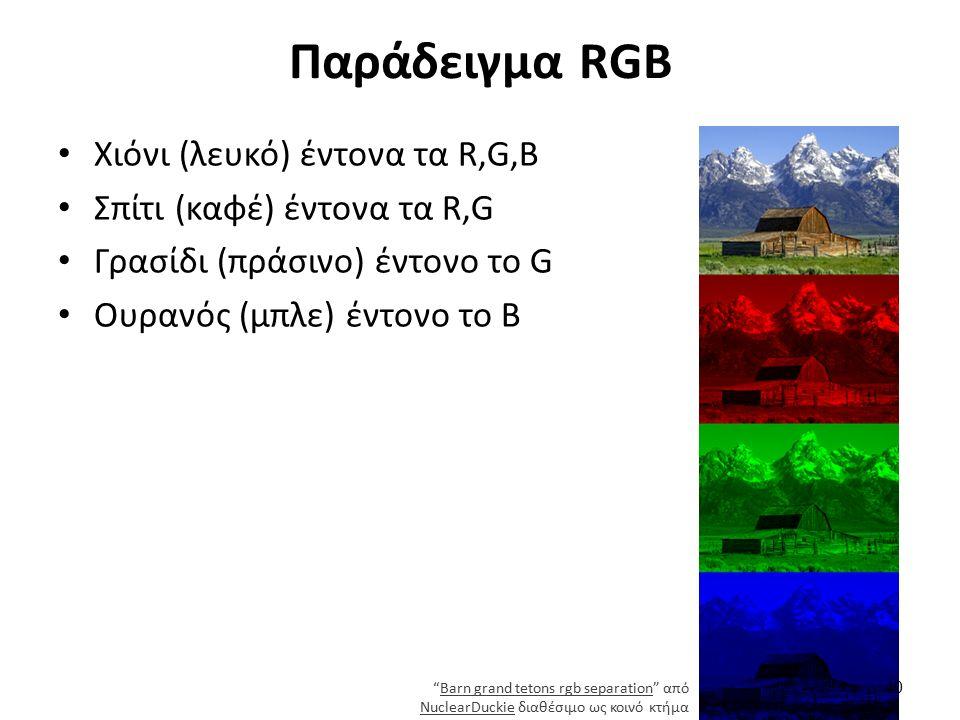 Παράδειγμα RGB Χιόνι (λευκό) έντονα τα R,G,B Σπίτι (καφέ) έντονα τα R,G Γρασίδι (πράσινο) έντονο το G Ουρανός (μπλε) έντονο το B Barn grand tetons rgb separation από NuclearDuckie διαθέσιμο ως κοινό κτήμαBarn grand tetons rgb separation NuclearDuckie 40