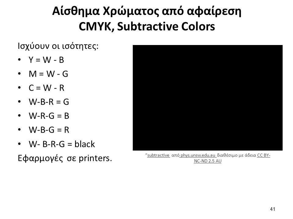 Αίσθημα Χρώματος από αφαίρεση CMYK, Subtractive Colors Ισχύουν οι ισότητες: Y = W - B M = W - G C = W - R W-B-R = G W-R-G = B W-B-G = R W- B-R-G = black Εφαρμογές σε printers.