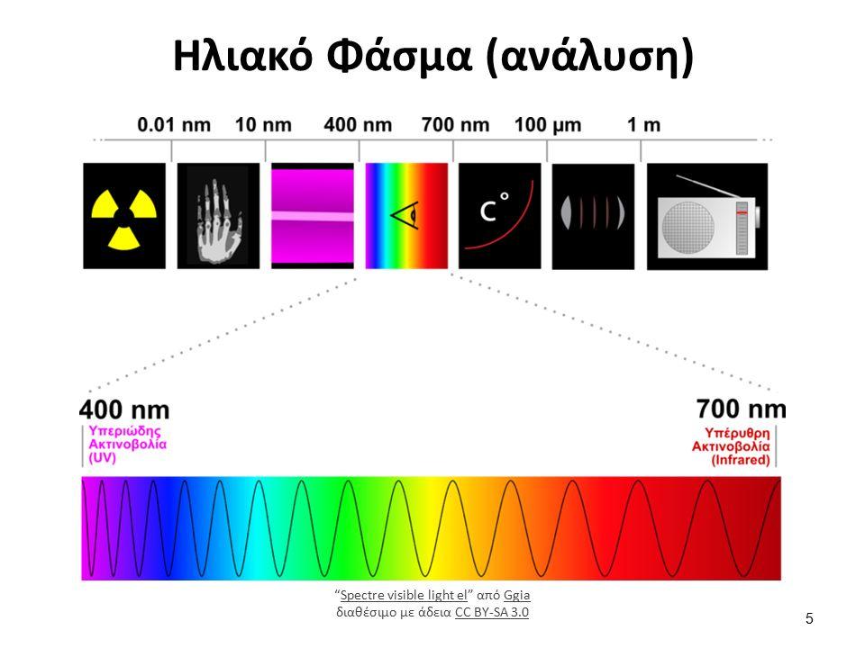 Ηλιακό Φάσμα (ανάλυση) Spectre visible light el από Ggia διαθέσιμο με άδεια CC BY-SA 3.0Spectre visible light elGgiaCC BY-SA 3.0 5