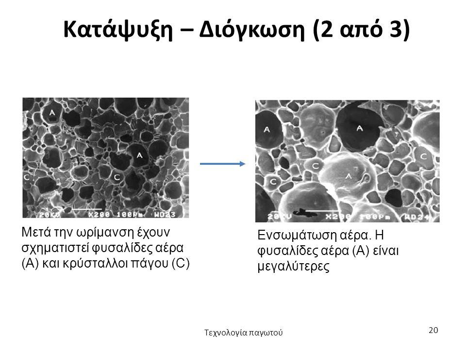 Κατάψυξη – Διόγκωση (2 από 3) Μετά την ωρίμανση έχουν σχηματιστεί φυσαλίδες αέρα (Α) και κρύσταλλοι πάγου (C) Ενσωμάτωση αέρα. Η φυσαλίδες αέρα (Α) εί