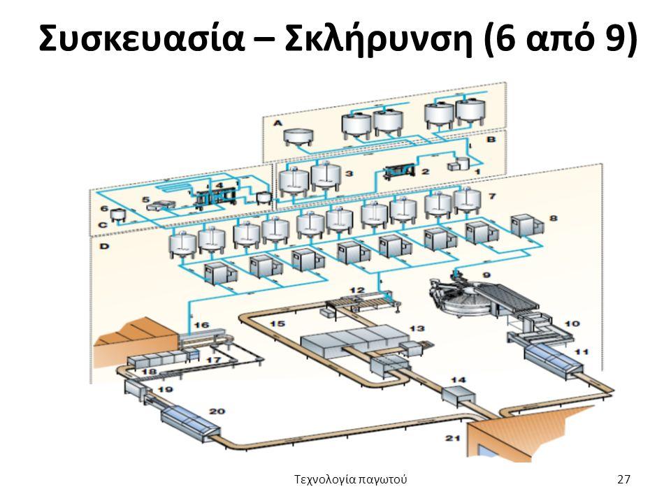 Συσκευασία – Σκλήρυνση (6 από 9) Τεχνολογία παγωτού 27