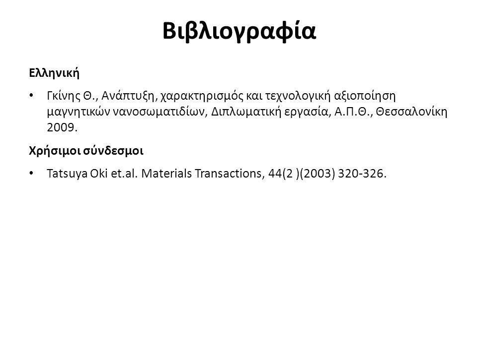 Βιβλιογραφία Ελληνική Γκίνης Θ., Ανάπτυξη, χαρακτηρισμός και τεχνολογική αξιοποίηση μαγνητικών νανοσωματιδίων, Διπλωματική εργασία, Α.Π.Θ., Θεσσαλονίκ