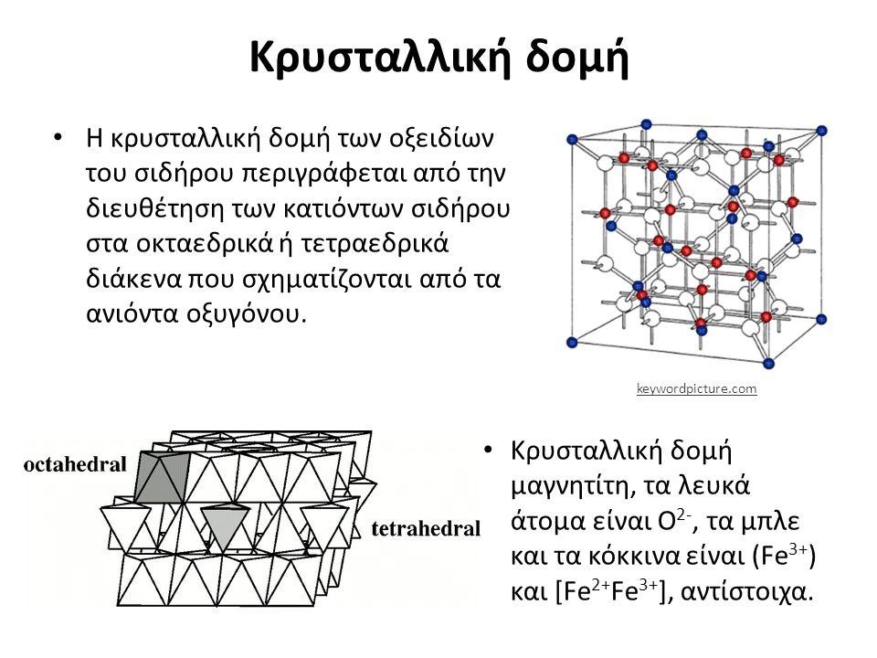 Κρυσταλλική δομή Κρυσταλλική δομή μαγνητίτη, τα λευκά άτομα είναι Ο 2-, τα μπλε και τα κόκκινα είναι (Fe 3+ ) και [Fe 2+ Fe 3+ ], αντίστοιχα. Η κρυστα