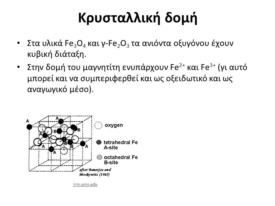 Κρυσταλλική δομή Στα υλικά Fe 3 O 4 και γ-Fe 2 O 3 τα ανιόντα οξυγόνου έχουν κυβική διάταξη. Στην δομή του μαγνητίτη ενυπάρχουν Fe 2+ και Fe 3+ (γι αυ