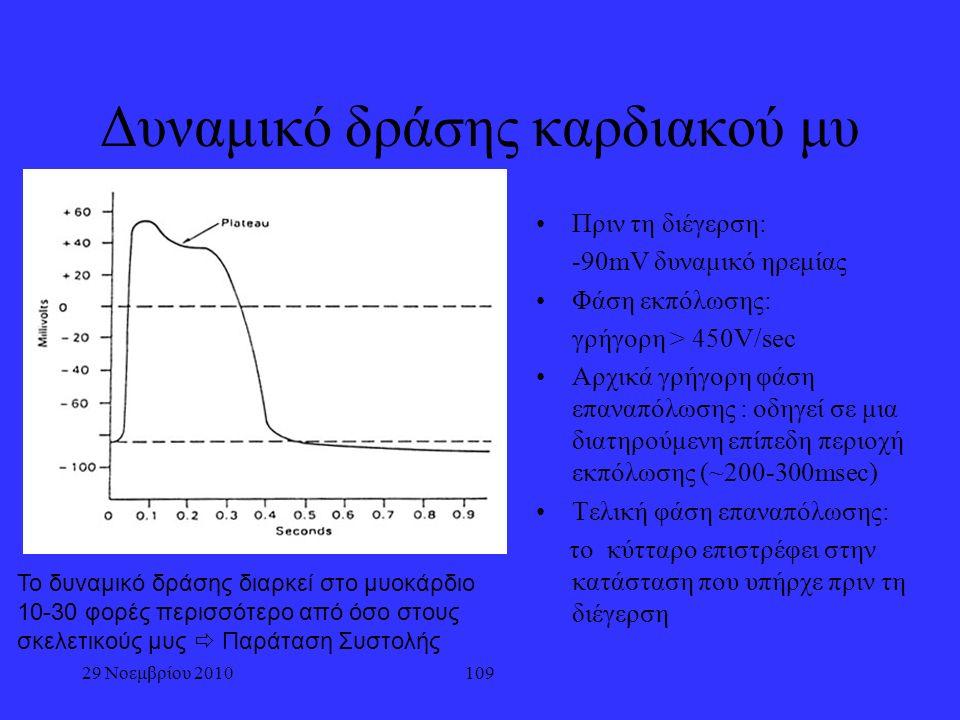 29 Νοεμβρίου 2010109 Δυναμικό δράσης καρδιακού μυ Πριν τη διέγερση: -90mV δυναμικό ηρεμίας Φάση εκπόλωσης: γρήγορη > 450V/sec Αρχικά γρήγορη φάση επαν