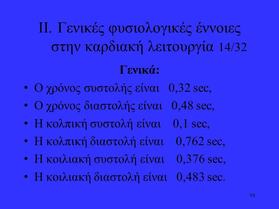 II.Γενικές φυσιολογικές έννοιες στην καρδιακή λειτουργία 14/32 Γενικά: Ο χρόνος συστολής είναι 0,32 sec, Ο χρόνος διαστολής είναι 0,48 sec, Η κολπική