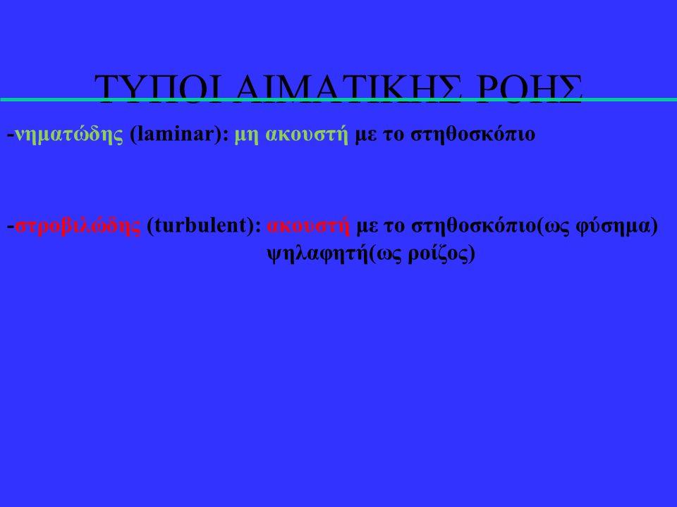 ΤΥΠΟΙ ΑΙΜΑΤΙΚΗΣ ΡΟΗΣ -νηματώδης (laminar): μη ακουστή με το στηθοσκόπιο -στροβιλώδης (turbulent): ακουστή με το στηθοσκόπιο(ως φύσημα) ψηλαφητή(ως ροί