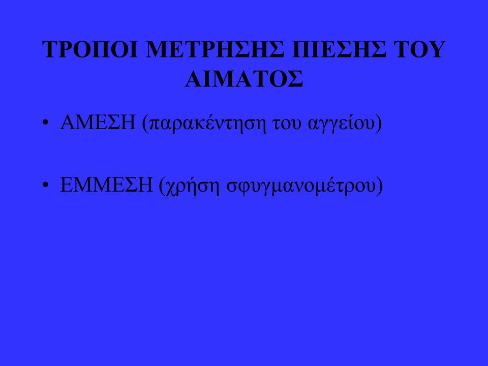 ΤΡΟΠΟΙ ΜΕΤΡΗΣΗΣ ΠΙΕΣΗΣ ΤΟΥ ΑΙΜΑΤΟΣ AMEΣΗ (παρακέντηση του αγγείου) ΕΜΜΕΣΗ (χρήση σφυγμανομέτρου)