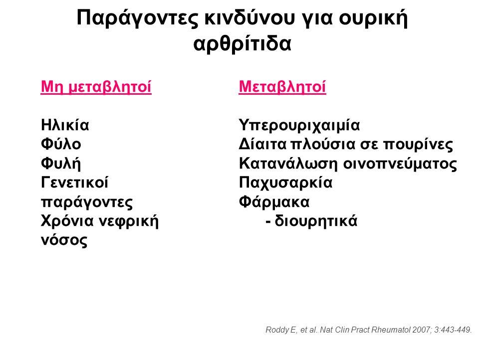 Παράγοντες κινδύνου για ουρική αρθρίτιδα Μη μεταβλητοί Ηλικία Φύλο Φυλή Γενετικοί παράγοντες Χρόνια νεφρική νόσος Μεταβλητοί Υπερουριχαιμία Δίαιτα πλούσια σε πουρίνες Κατανάλωση οινοπνεύματος Παχυσαρκία Φάρμακα - διουρητικά Roddy E, et al.