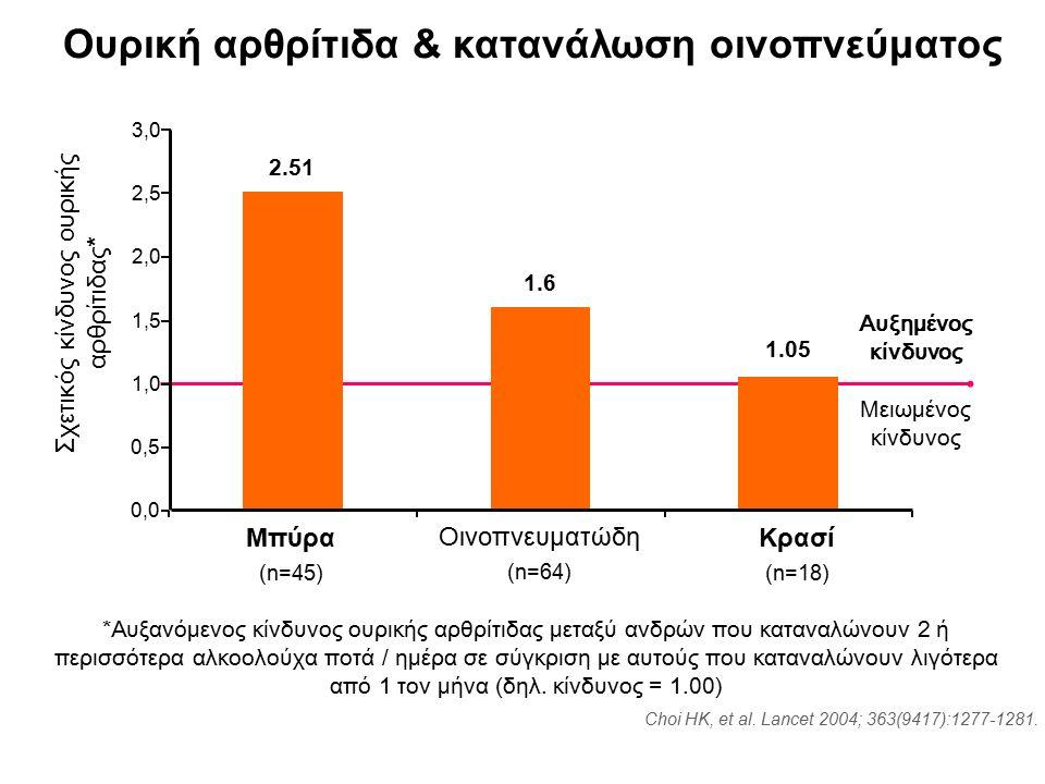 *Αυξανόμενος κίνδυνος ουρικής αρθρίτιδας μεταξύ ανδρών που καταναλώνουν 2 ή περισσότερα αλκοολούχα ποτά / ημέρα σε σύγκριση με αυτούς που καταναλώνουν λιγότερα από 1 τον μήνα (δηλ.