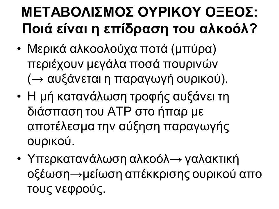 ΜΕΤΑΒΟΛΙΣΜΟΣ ΟΥΡΙΚΟΥ ΟΞΕΟΣ: Ποιά είναι η επίδραση του αλκοόλ.