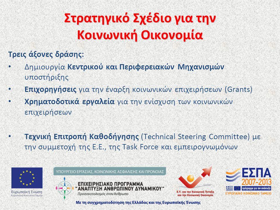Στρατηγικό Σχέδιο για την Κοινωνική Οικονομία Τρεις άξονες δράσης: Δημιουργία Κεντρικού και Περιφερειακών Μηχανισμών υποστήριξης Επιχορηγήσεις για την