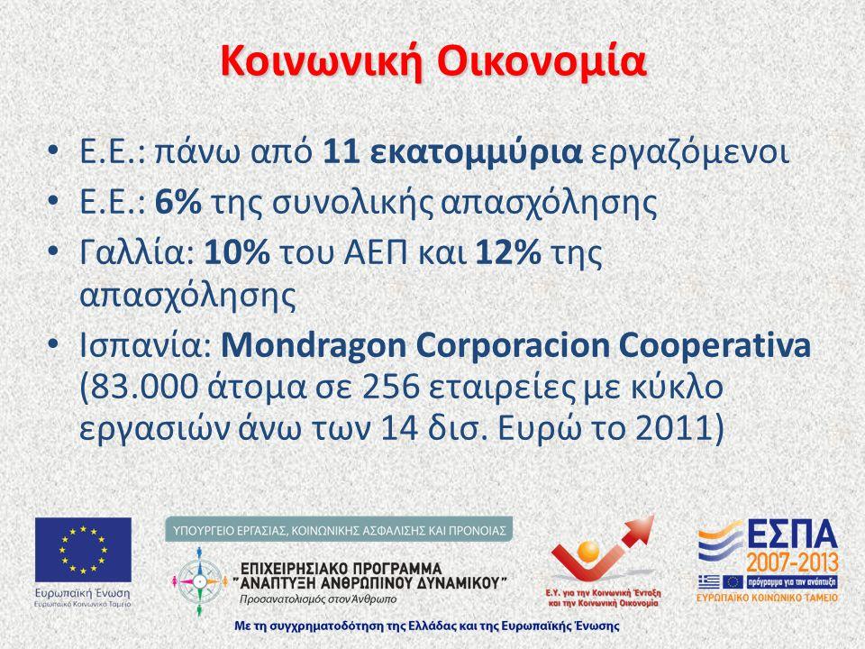 Ε.Ε.: πάνω από 11 εκατομμύρια εργαζόμενοι Ε.Ε.: 6% της συνολικής απασχόλησης Γαλλία: 10% του ΑΕΠ και 12% της απασχόλησης Ισπανία: Mondragon Corporacio