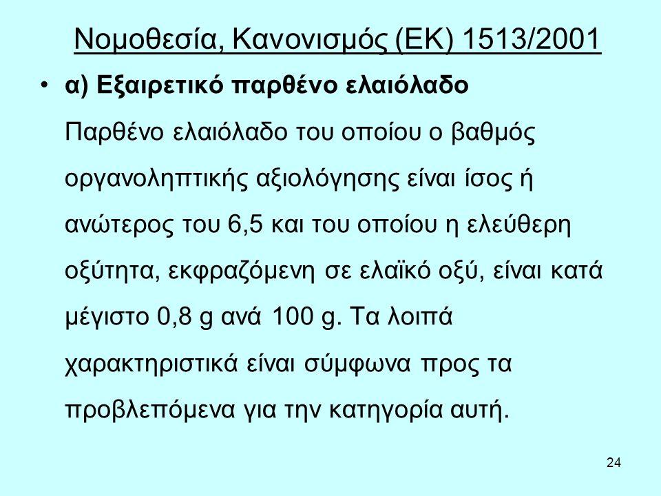 24 Νομοθεσία, Κανονισμός (ΕΚ) 1513/2001 α) Εξαιρετικό παρθένο ελαιόλαδο Παρθένο ελαιόλαδο του οποίου ο βαθμός οργανοληπτικής αξιολόγησης είναι ίσος ή