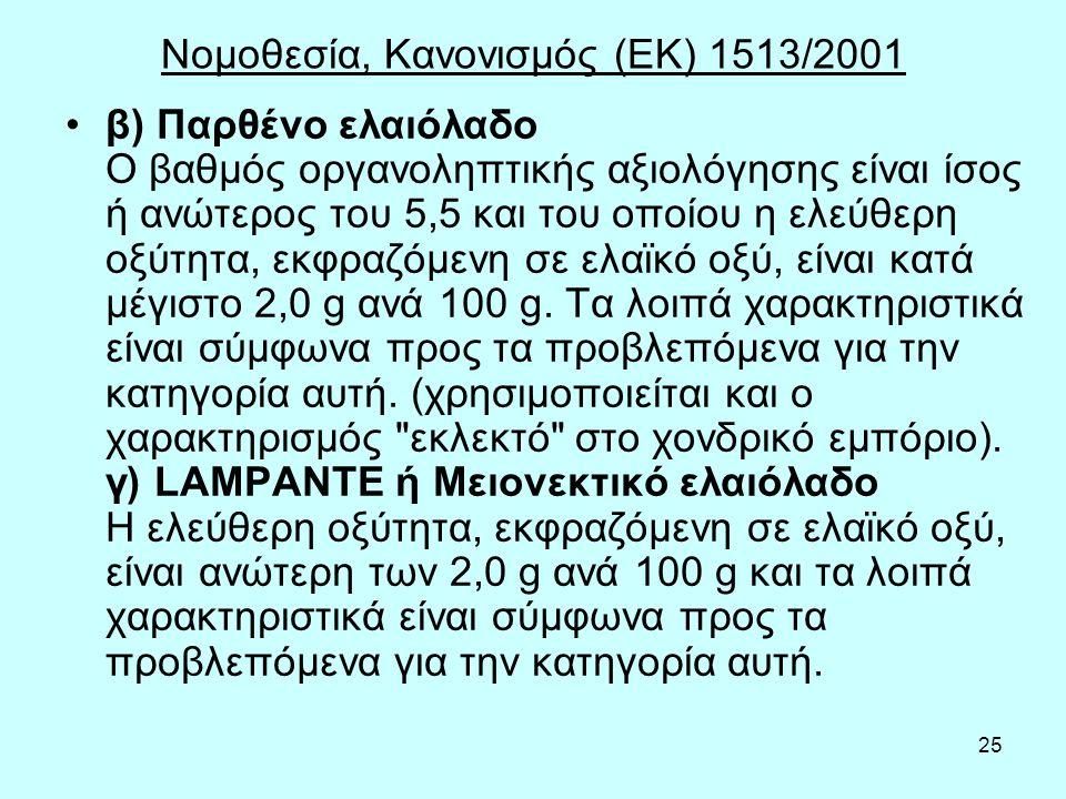 25 Νομοθεσία, Κανονισμός (ΕΚ) 1513/2001 β) Παρθένο ελαιόλαδο Ο βαθμός οργανοληπτικής αξιολόγησης είναι ίσος ή ανώτερος του 5,5 και του οποίου η ελεύθε