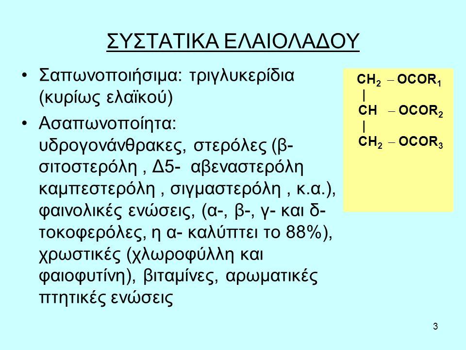 3 ΣΥΣΤΑΤΙΚΑ ΕΛΑΙΟΛΑΔΟΥ Σαπωνοποιήσιμα: τριγλυκερίδια (κυρίως ελαϊκού) Ασαπωνοποίητα: υδρογονάνθρακες, στερόλες (β- σιτοστερόλη, Δ5- αβεναστερόλη καμπε